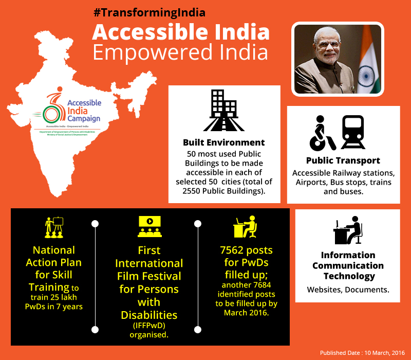 Accessible-India