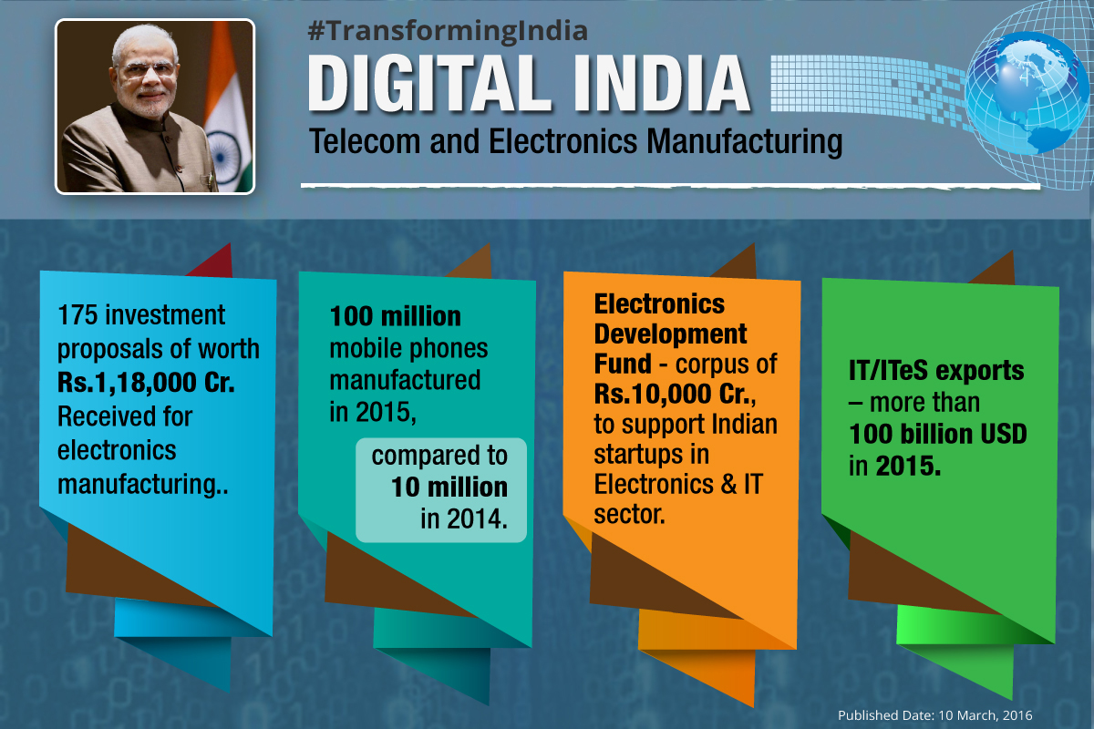 digital-india-Telecom-and-Electronics-Manufacturing