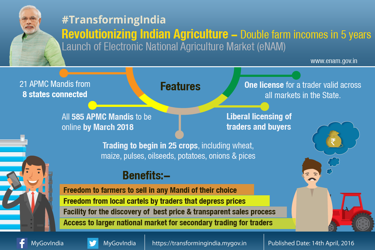 Indian-Agriculture(1)
