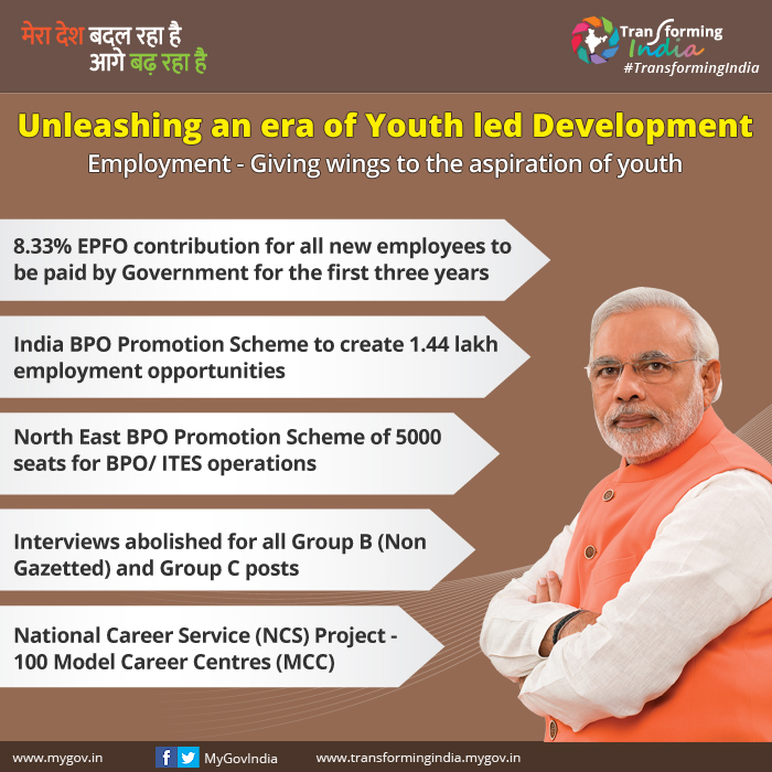 Employment---Giving-wings-to-the-aspiration-of-youth