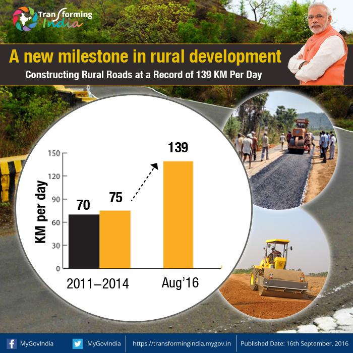 a-new-milestone-in-rural-development-3
