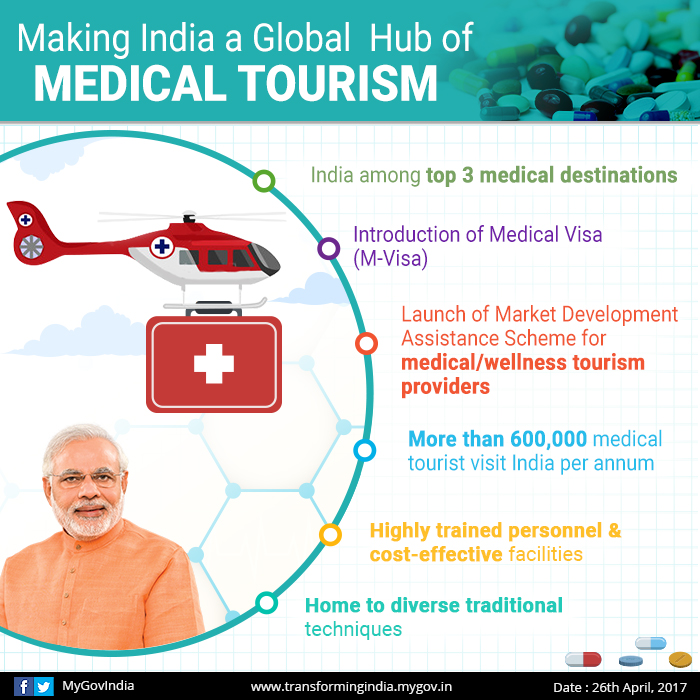 India, Medical Tourism, Healthcare