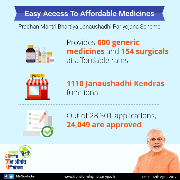 PMBJP Affordable Healthcare
