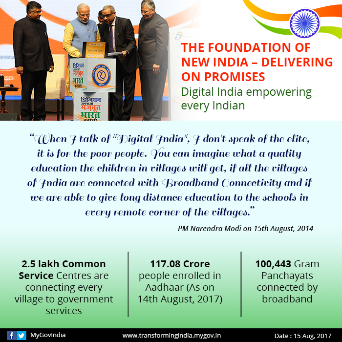 Digital India empowering every Indian