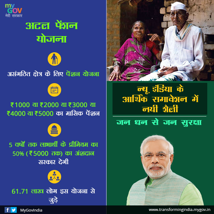 Atal Pension Yojana, Financial Inclusion