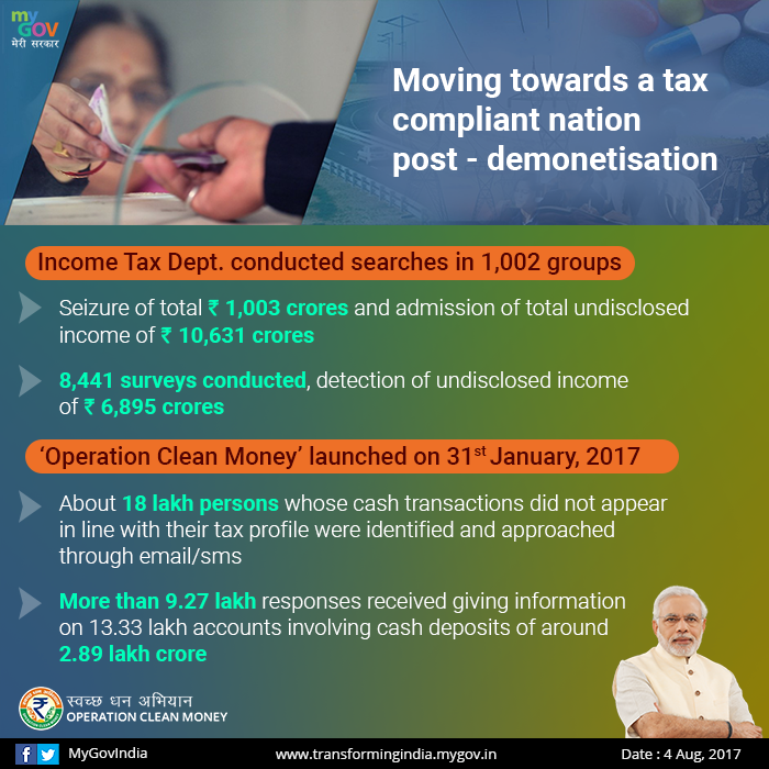 demonetisation effects - India moving towards Tax complaint nation