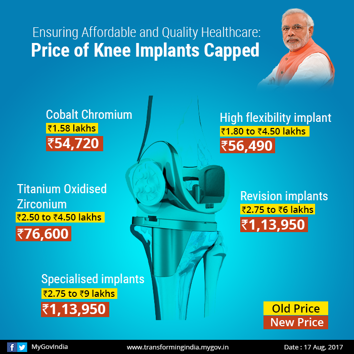 price of knee implants capped