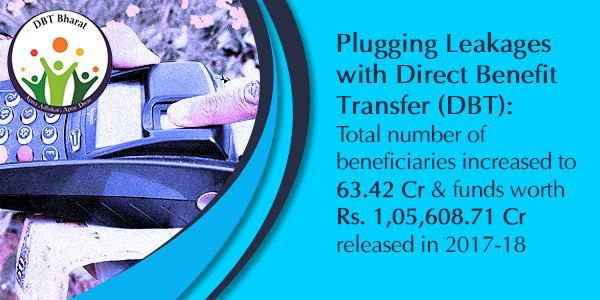 Direct Benefit Transfer DBT Numbers