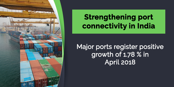 India Ports Growth