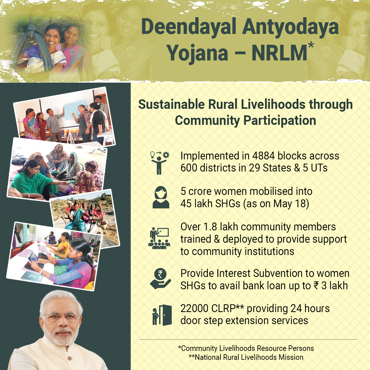 Deendayal Antyodaya Yojana