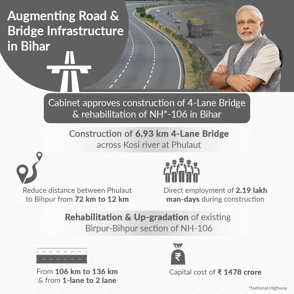 Bridge Infrastructure in Bihar