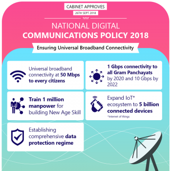 National Digital Communications Policy 2018
