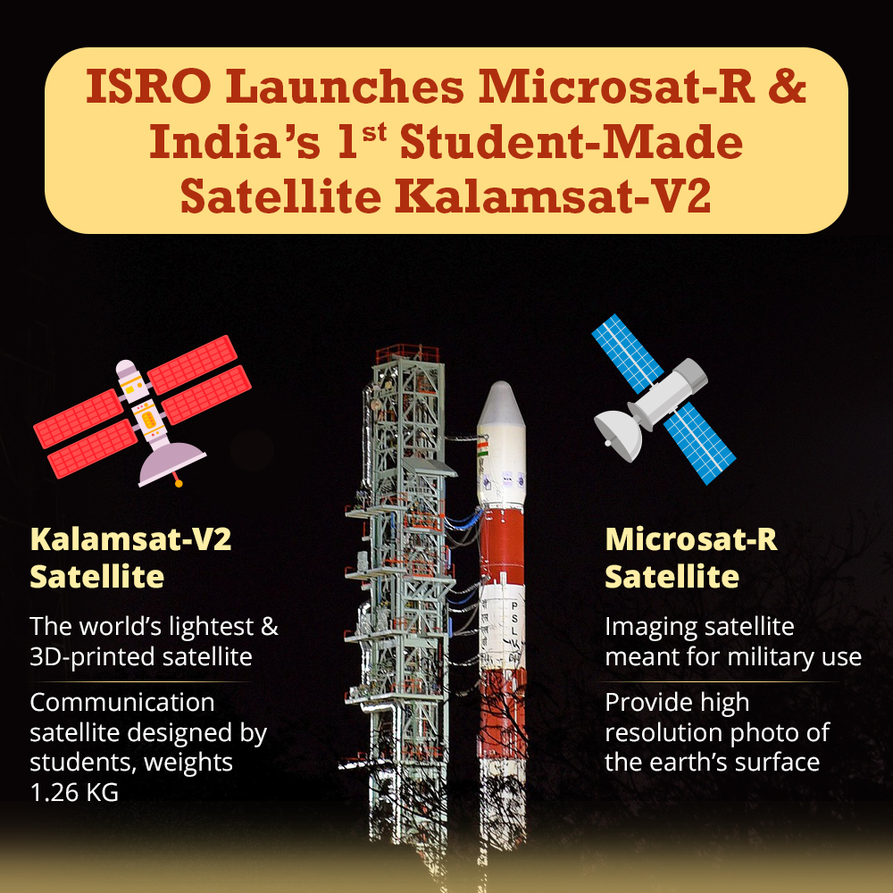 Microset-R Satellite infographic